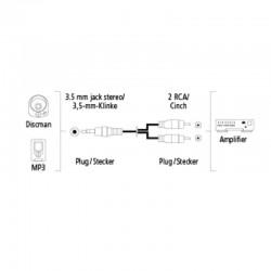 Hama Câble HDMI™ haute vitesse,St.-St.,Ethernet,tissu,plaqué or,noir,1,5m